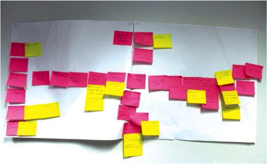 RCGP Quick guide: Process and Value Stream Mapping image 1