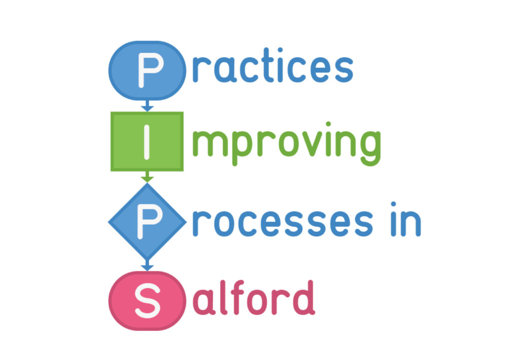 Practices Improving Processes in Salford (PIPS)